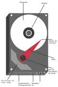 disque dur interne
